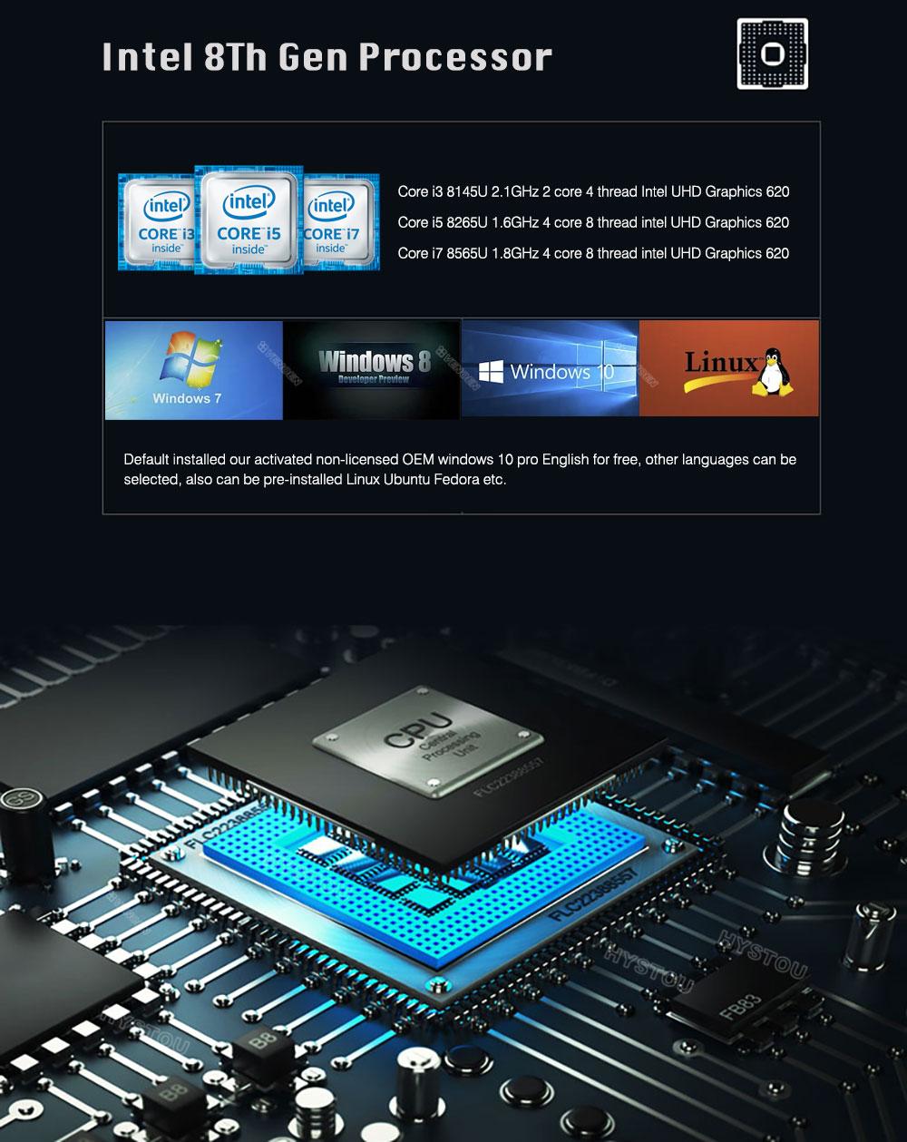 CPU-2