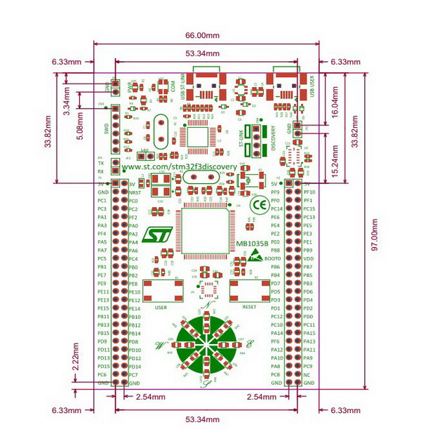 STM32F3DISCOVERY board dimensions