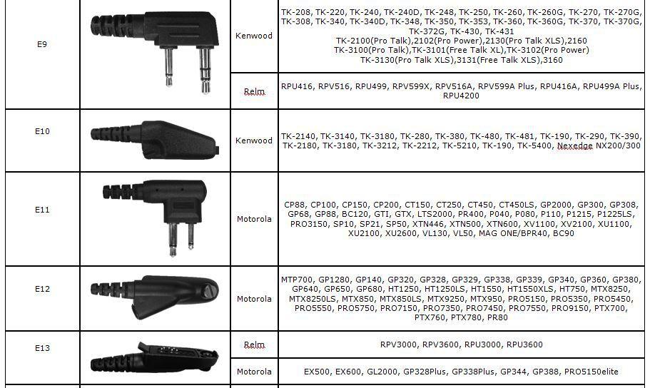 10 шт. новое свет нагрузки плеча динамик микрофон 4 baofeng УФ-5r в BF-uv5r ФД-880 кг-689 кг-816 кг-819 Формат JT-988 двухстороннее радио
