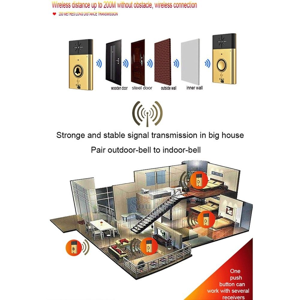 300M Wireless Doorbell Voice Door Phone Chime Intercom Interphone Home Security Doorbell300M Wireless Doorbell Voice Door Phone Chime Intercom Interphone Home Security Doorbell