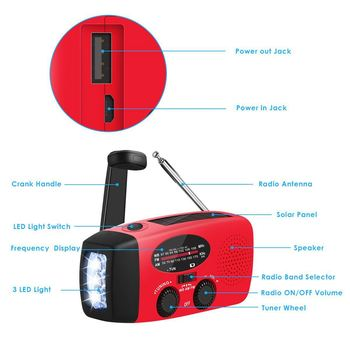 Multifunctional Solar Hand Crank Dynamo Self Powered AM/FM/NOAA Weather Radio Use As Emergency LED Flashlight and Power Bank 4