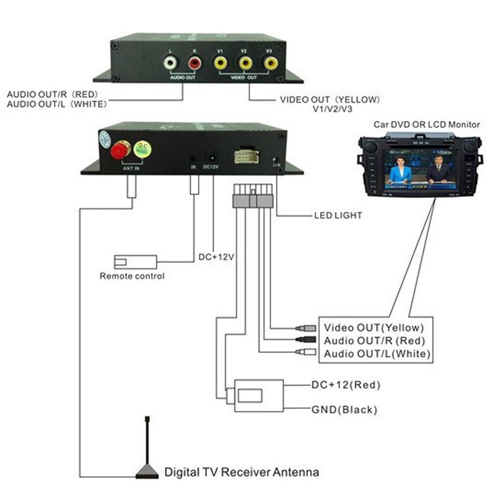 Voiture Auto DVD moniteur numérique TV Box sud-américain terrestre ISDB-T récepteur TV Tuner 4 vidéo sortie antenne vue gratuite canal HD - 6