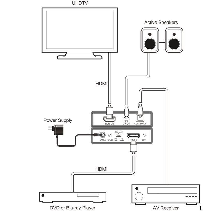 Hdmi Spdif Diagram - Wiring Diagrams Structure on