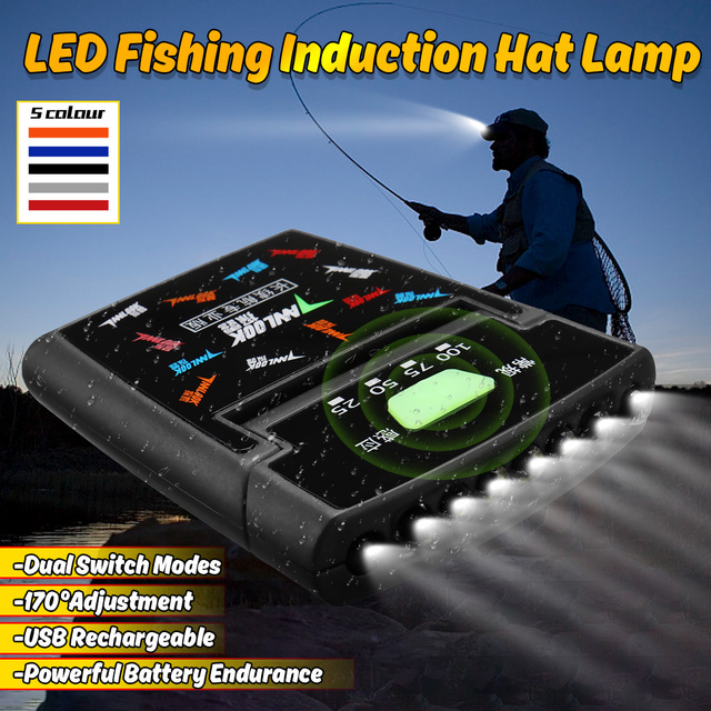 2a6f596ca8d USB Rechargeable 4 6  LED Headlamp IR Motion Sensor Headlight adjustable Hat  clip light