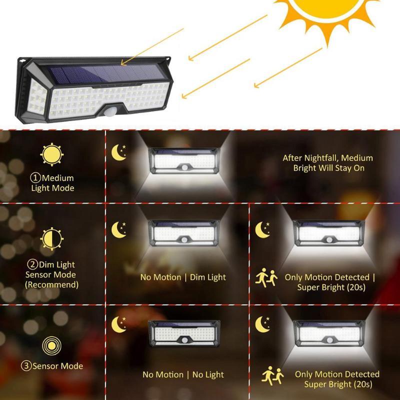 118/136LED Solar Light Solar PIR Motion Sensor Lamp IP65 Waterproof Outdoor Garden Yard Lamp Emergency Security Light Solar Lamp