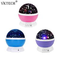 https://i0.wp.com/ae01.alicdn.com/kf/HLB11sNIac_vK1RkSmRyq6xwupXav/โรแมนต-ก-LED-Starry-Sky-Night-Light-โปรเจคเตอร-โคมไฟเด-กของขว-ญเด-ก-LED-ฉายโคมไฟ-KidsToys-ของขว.jpg