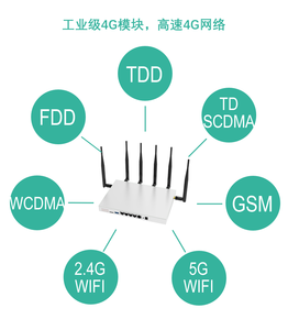 Image 2 - Router wifi lte 4g 3g with sim card slot external antenna 11AC 1000Mbps 5G dual band repeater mesh cover 130 square meters