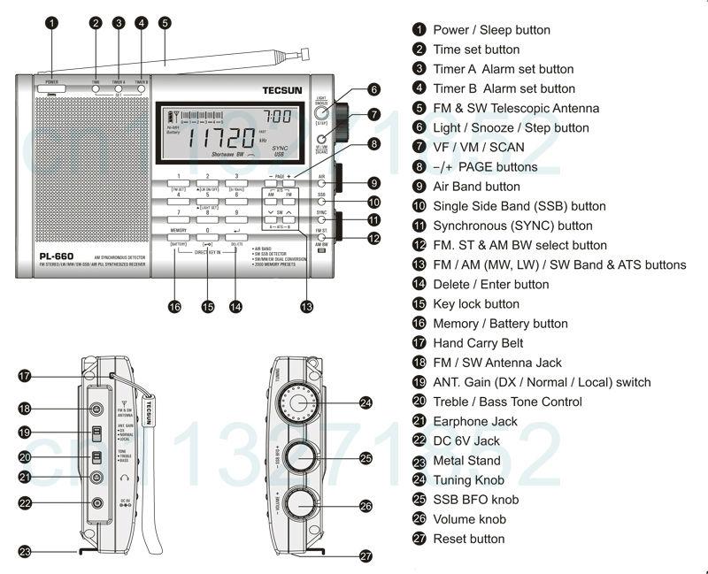 Tecsun Pl-660 инструкция на русском языке - фото 6