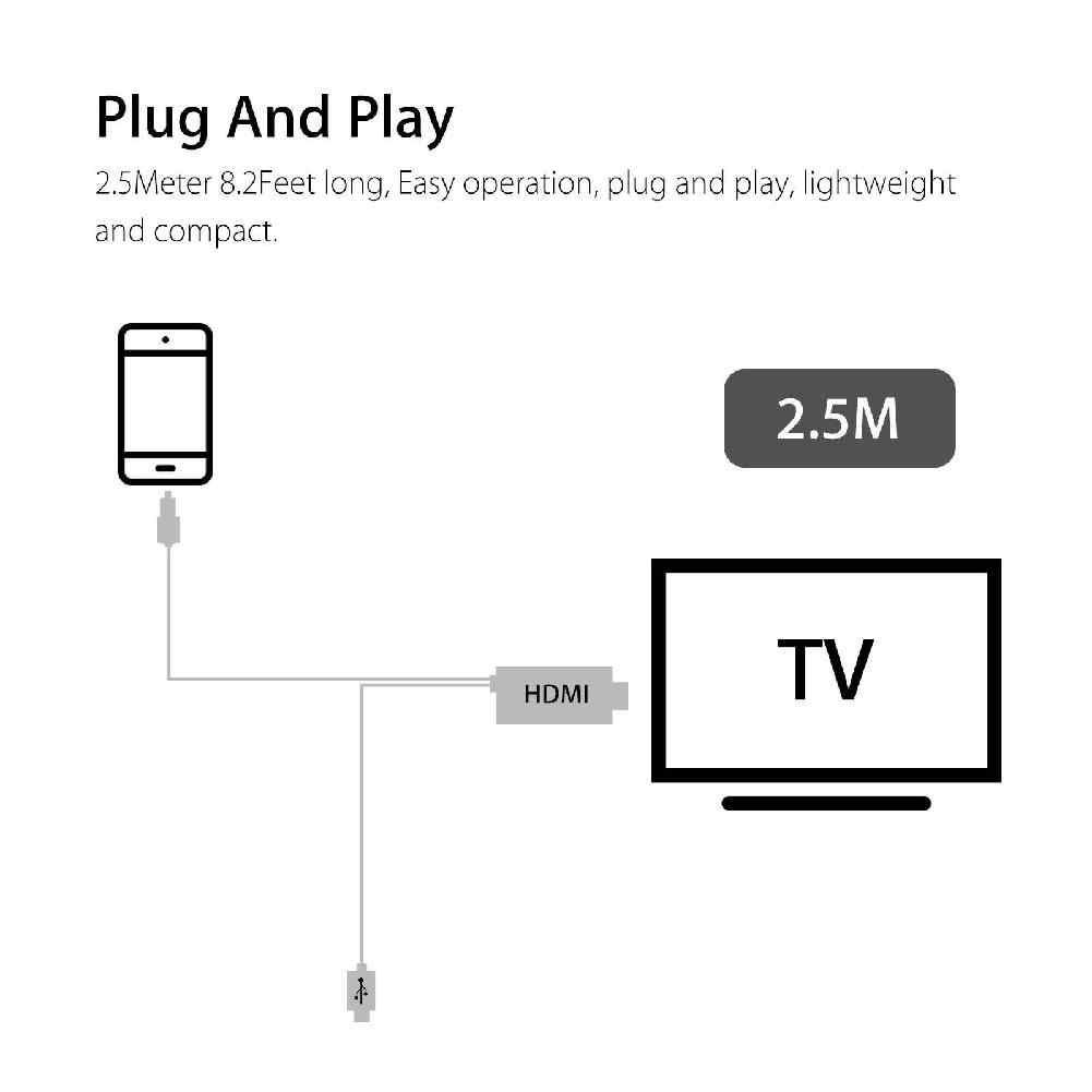Микро USB к HDMI HD 1080P ТВ кабель адаптер для Android samsung телефон планшет