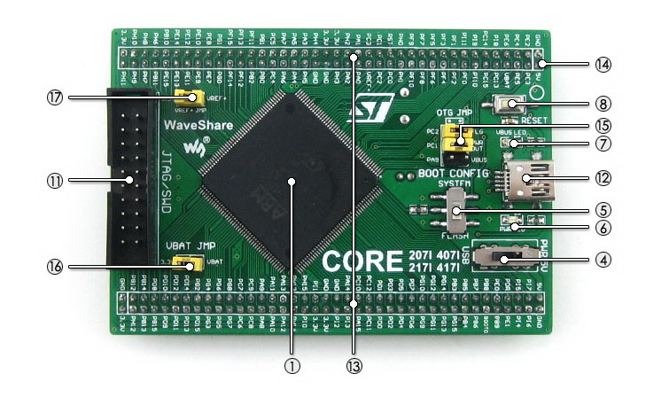Core407I on board resource