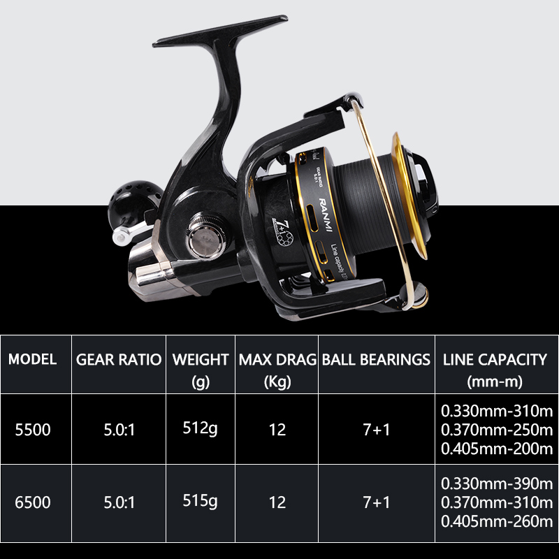 Carretilha Fishing reels 6500