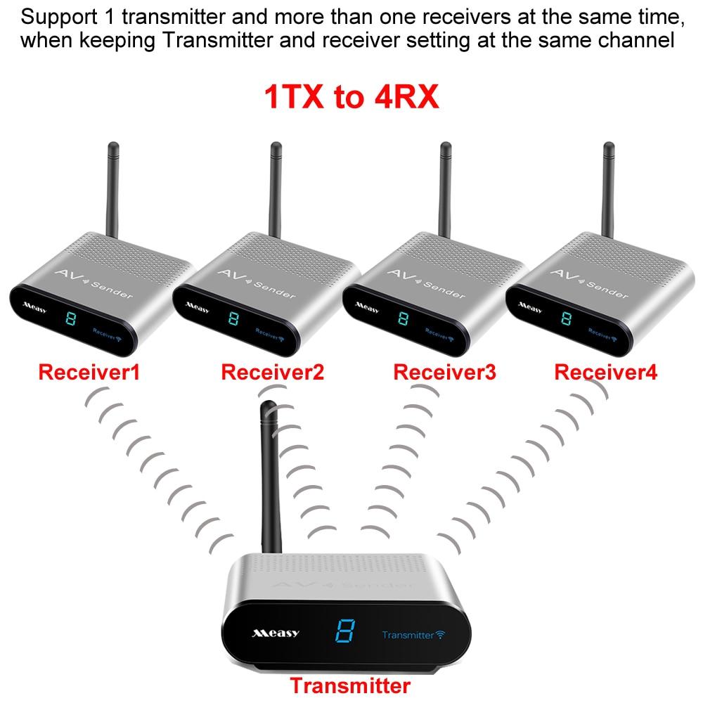 Беспроводной HDMI аудио видео передатчик measy av220, приемник отправителя AV RCA 200m 2,4G для STB DVD, спутникового IPTV, Android, кабельного ТВ