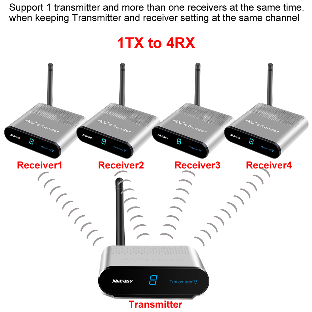 Measy av220 sans fil HDMI Audio vidéo émetteur récepteur AV RCA 200 m 2.4G pour STB DVD Satellite IPTV Android câble TV