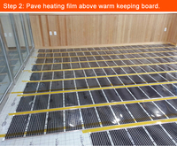 Under floor heating film 35 square meters, 220W/Square infrared room heater with wholesale price