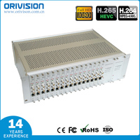 16 channels SDI input H.265 encoder 3U structure in rack chassis for IPTV live broadcasting