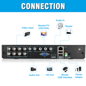 Image 2 - 1pcs Surveillance Video Recorder DVR 8CH 1080P 1080N HDMI H.264 CCTV Security Video Recorder Cloud DVR 8 Video for Security Cam