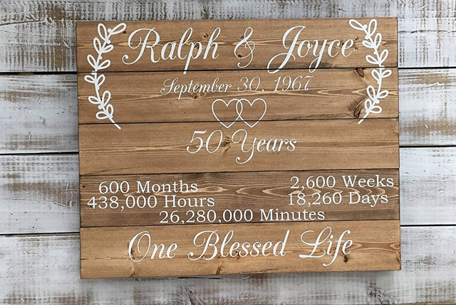 Personalized 50 Year Anniversary Gift Ideas Custom Wood Sign 50th