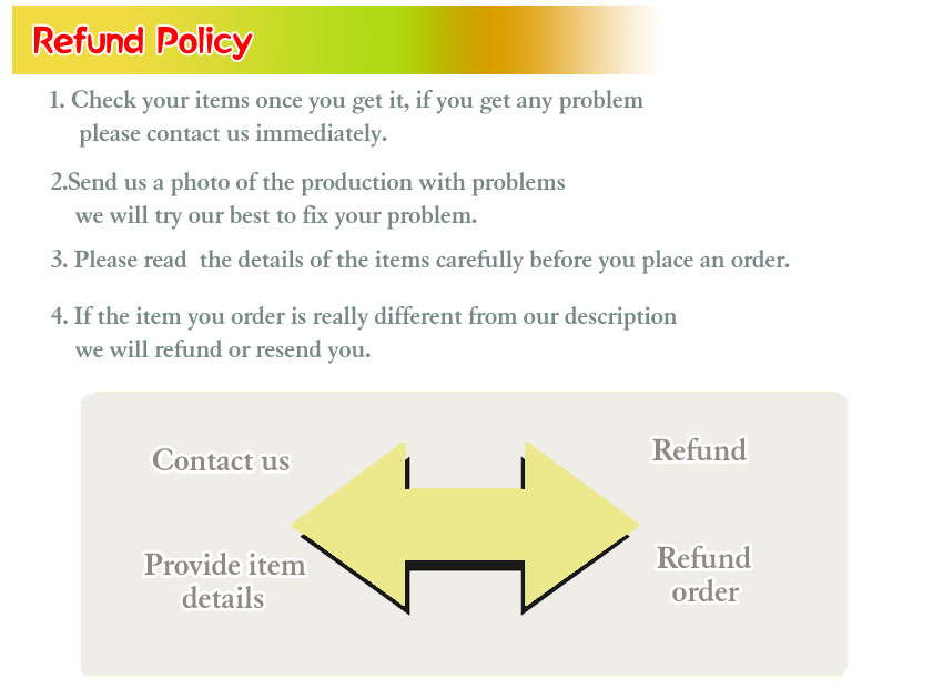 fefund policy