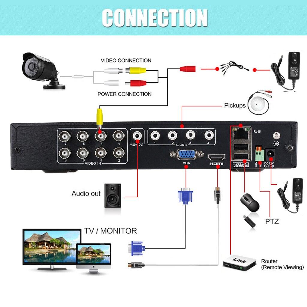 Floureon KA6908Z4KIT-A628B-W1-ЕС 1 x 8CH 1080N AHD DVR+ 4 x Открытый 2000TVL 960 P 1.3MP Камера+ 1 ТБ HDD Security Monitor