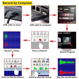 Image 4 - האיחוד האירופי Plug A4 קול ערבוב קונסולת Bluetooth Usb מחשב שיא השמעה 48V פנטום כוח עיכוב Repaeat אפקט 4 ערוצים usb