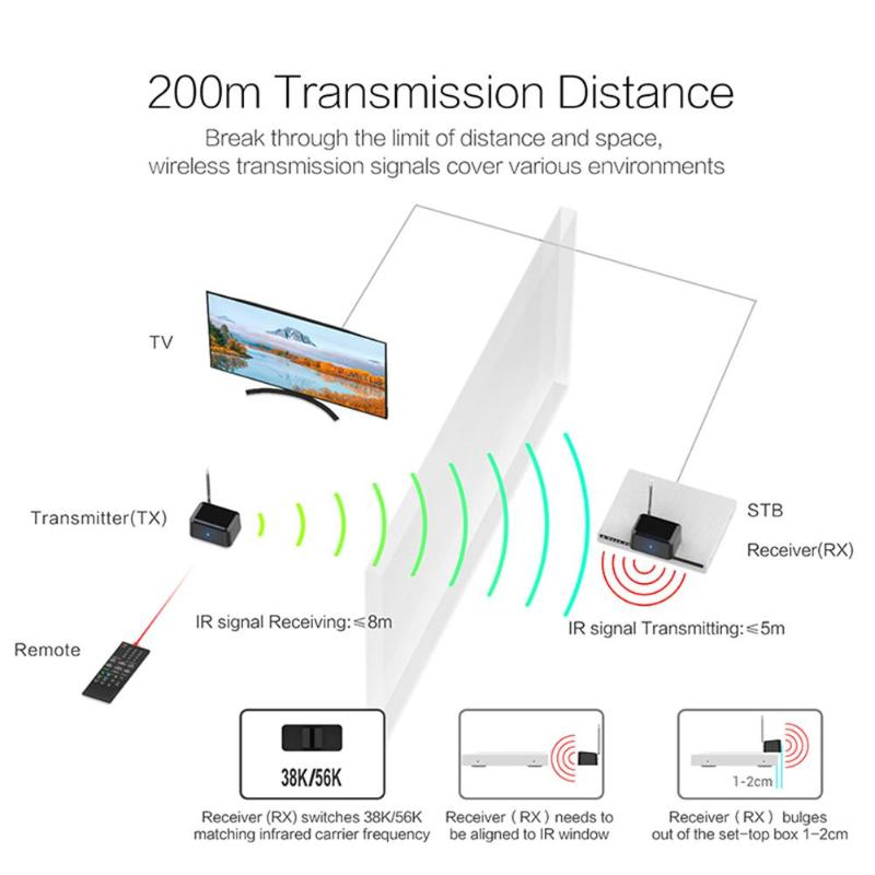 Audio Video 433MHz Wireless Remote Control IR Extender Repeater Transmitter Receiver 433MHz