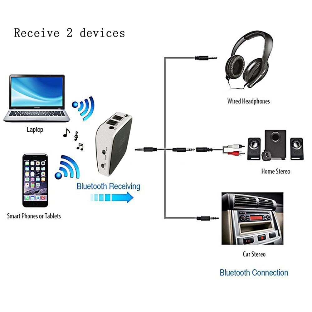 Image 4 - BTI 029 Bluetooth 5.0 Audio Bluetooth Transmitter Receiver 2 IN 1 3.5mm CSR8670 V5.0 Wireless Bluetooth Adapter  for Car and TVWireless Adapter   -