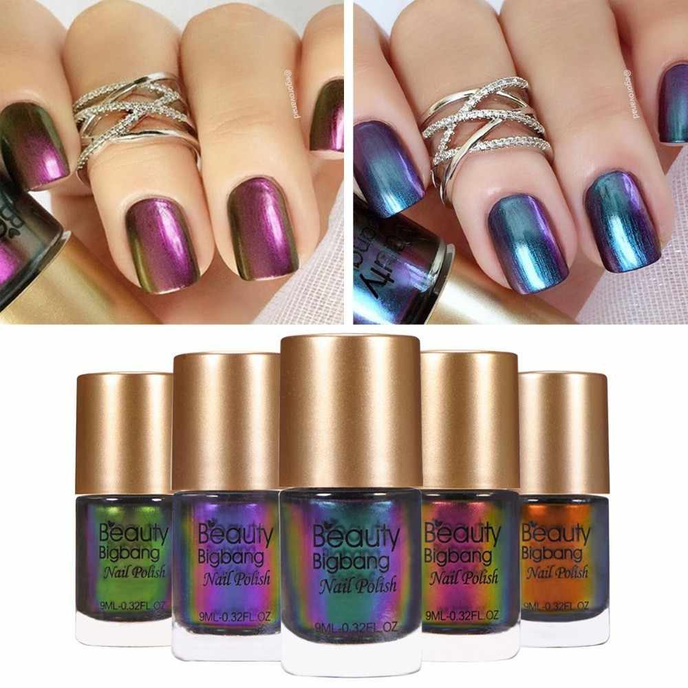 Detail Feedback Questions about BeautyBigBang 5 Bottles Holographic ...