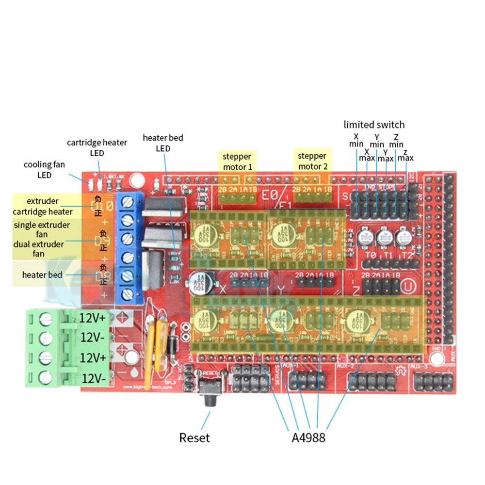 SKETCH-2 Carte Mère 1 pièces Méga 2560 R3 + 1 pièces RAMPES 1.4 2004 Contrôleur LCD + 5 pièces A4988 Pilote Pas À Pas de Module pour 3D Kits D'imprimante - 3