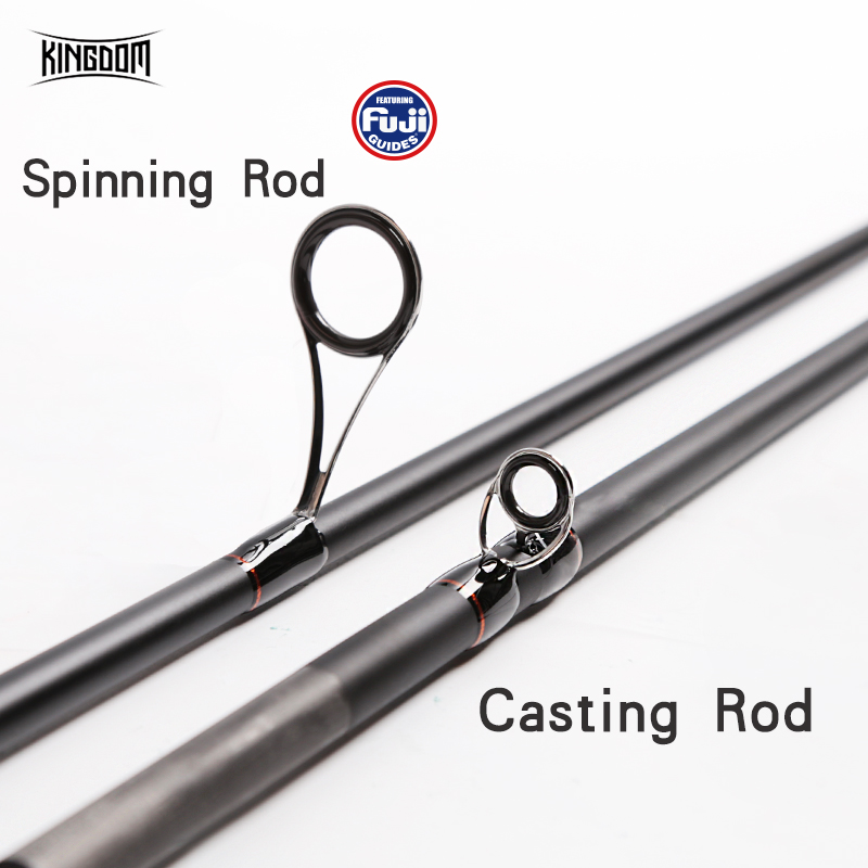 Fishing Rod Top Purchase Link