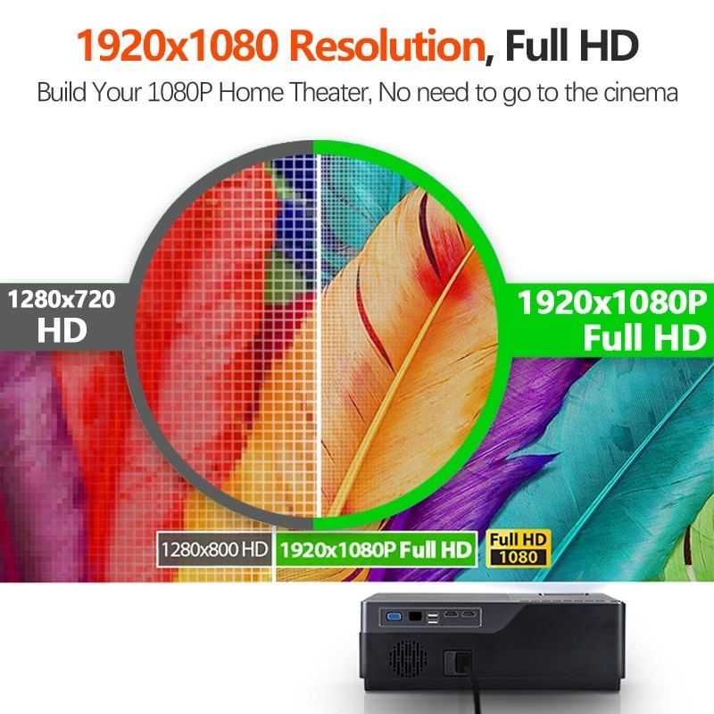 AUN Full HD Projektor, 300 zoll Heimkino, 1920x1080P LED Projektor. Unterstützung AC3. 5500 Lumen. (Optional Android WIFI M18UP)