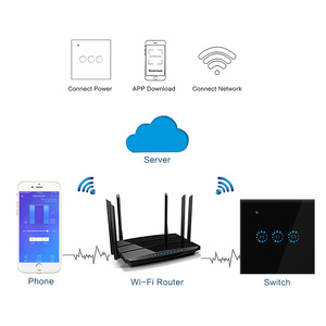 Image 4 - Smart Home WiFi Elektrische touch smart Jalousien vorhang schalter Ewelink APP Voice Control durch Alexa Echo google home Jalousien Motor