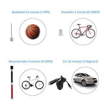 150PSI Cycling Electric Pump MTB Road Bike Motorcycle Air Pump Built-in Gauge Emergency Power Bank Flashlight with Car Charger