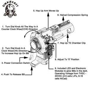 Image 2 - 전술 프로 CNC 알루미늄 레드 홉 최대 LED 맞는 AEG M4 M16 페인트 볼 Airsoft 사냥 대상 촬영 액세서리