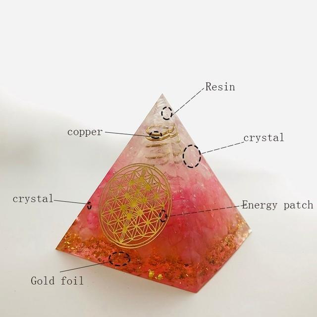 Sacred Geometry Orgonite Pyramid