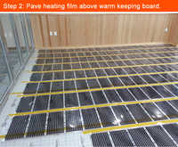 88 square meter heating film with 9 thermostats and other accessories for netherlands client
