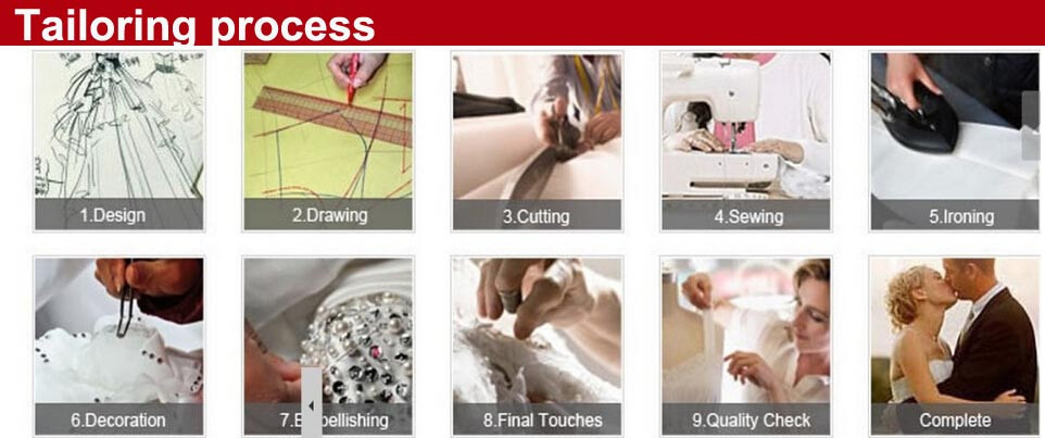 Tailoring process-