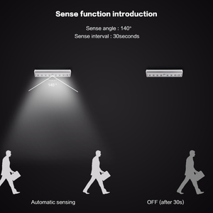 Image 5 - Luz super brilhante de led, 8 * smd para barra de sensor de ímã para gabinete, guarda roupa, bateria, sensor de movimento pir, luz led noturna luz clara