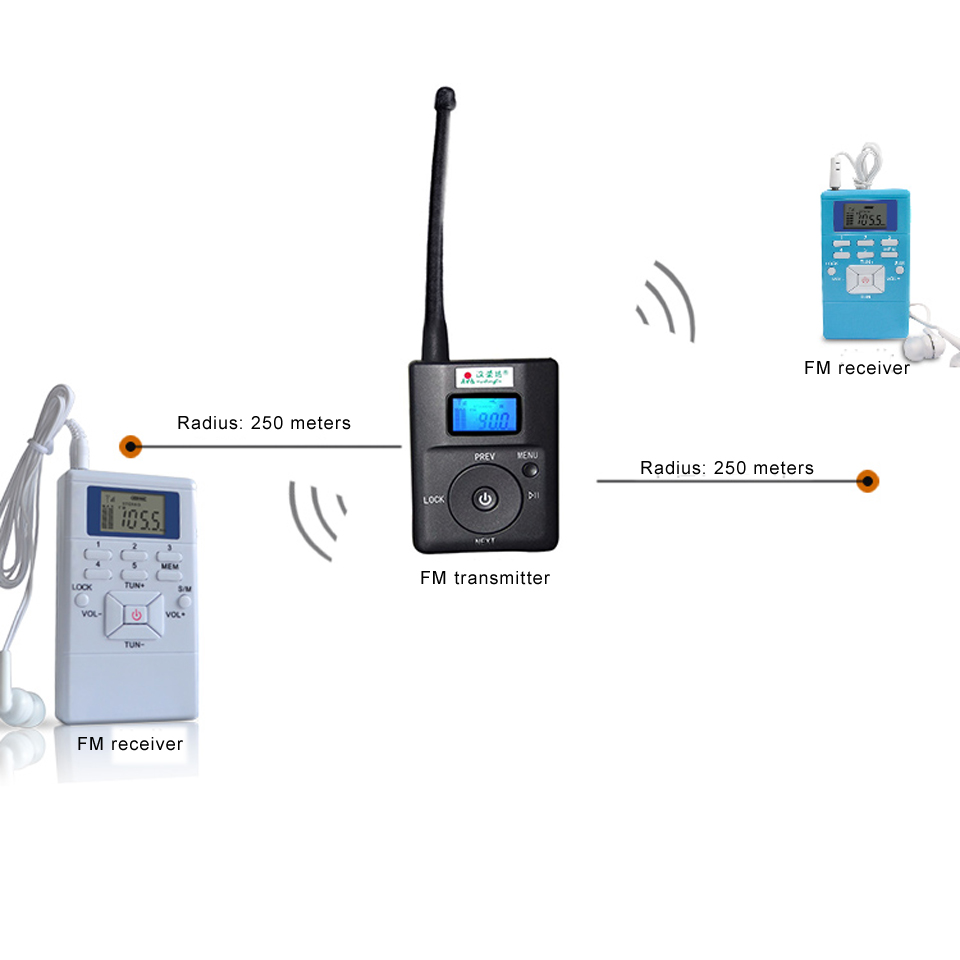 Portable Wireless Fm Transmitter Transceiver Micro Usb Charging 8w Pll Stereo With Lcd External Antenna Transmission Distance 500m Display In Radio From Consumer