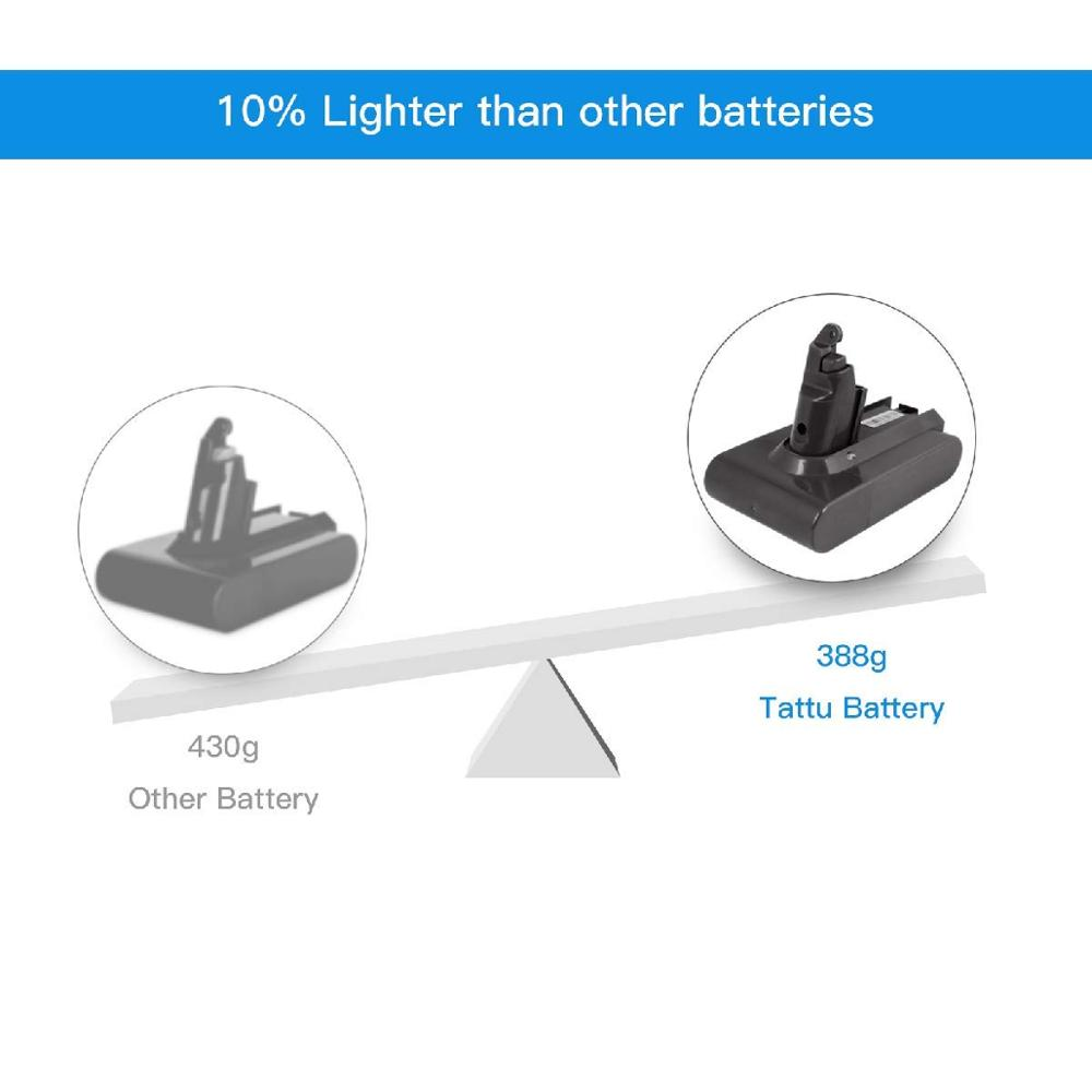 US $38 42 51% OFF|Tattu 3 0Ah Rechargeable Li Polymer Battery for Dyson V6  Series DC61 DC62 V6 Mattress Motor Head Car+Boat 3000mAh 22 2V-in Parts &