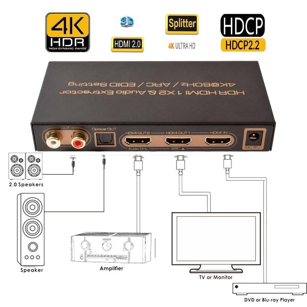 Koqit UHD 4K 2 Port 1x2 HDMI Splitter ARC EDID HDR Analog Digital HDMI 2.0 Splitter Auido Extractor Converter HDR L/R LPCM HDCP