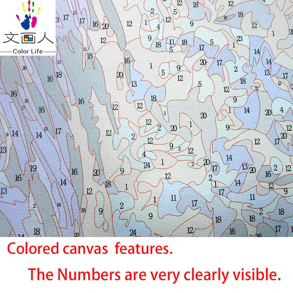 DIY colorings pictures by numbers with colors KINOMOTOSAKURA Variety Sakura picture drawing painting by numbers framed