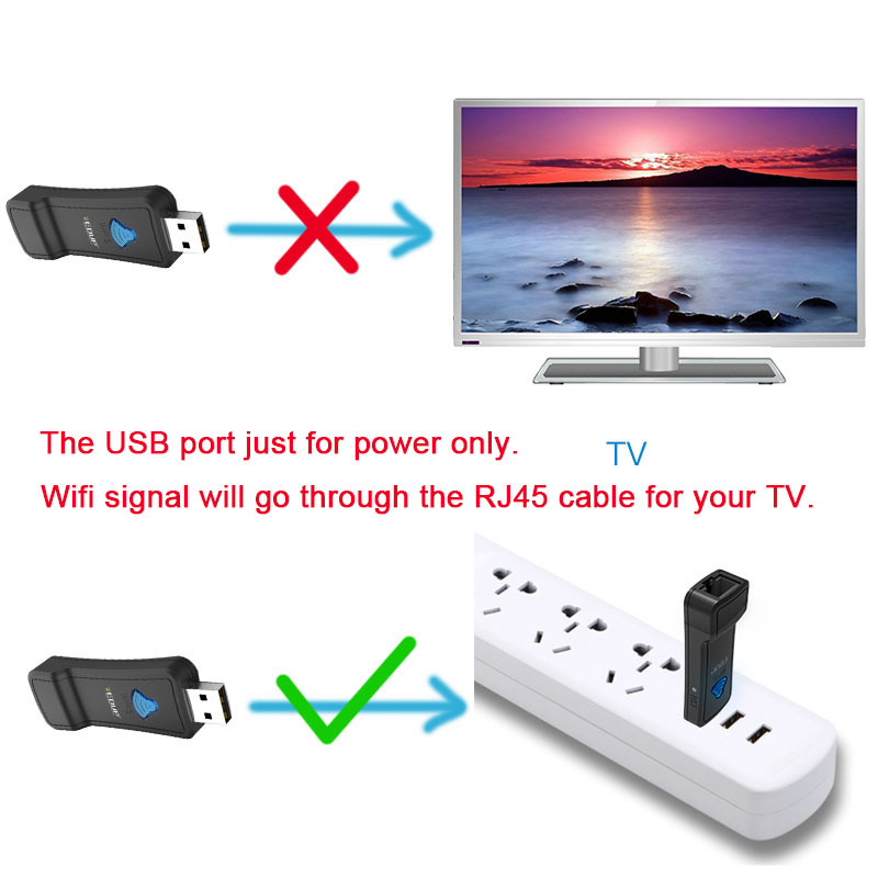 lowest price DUPILINK USB Ethernet USB 3 0 to RJ45 HUB for Xiaomi Mi Box 3 S Set-top Box Ethernet Adapter Network Card USB 10 100 1000 Lan