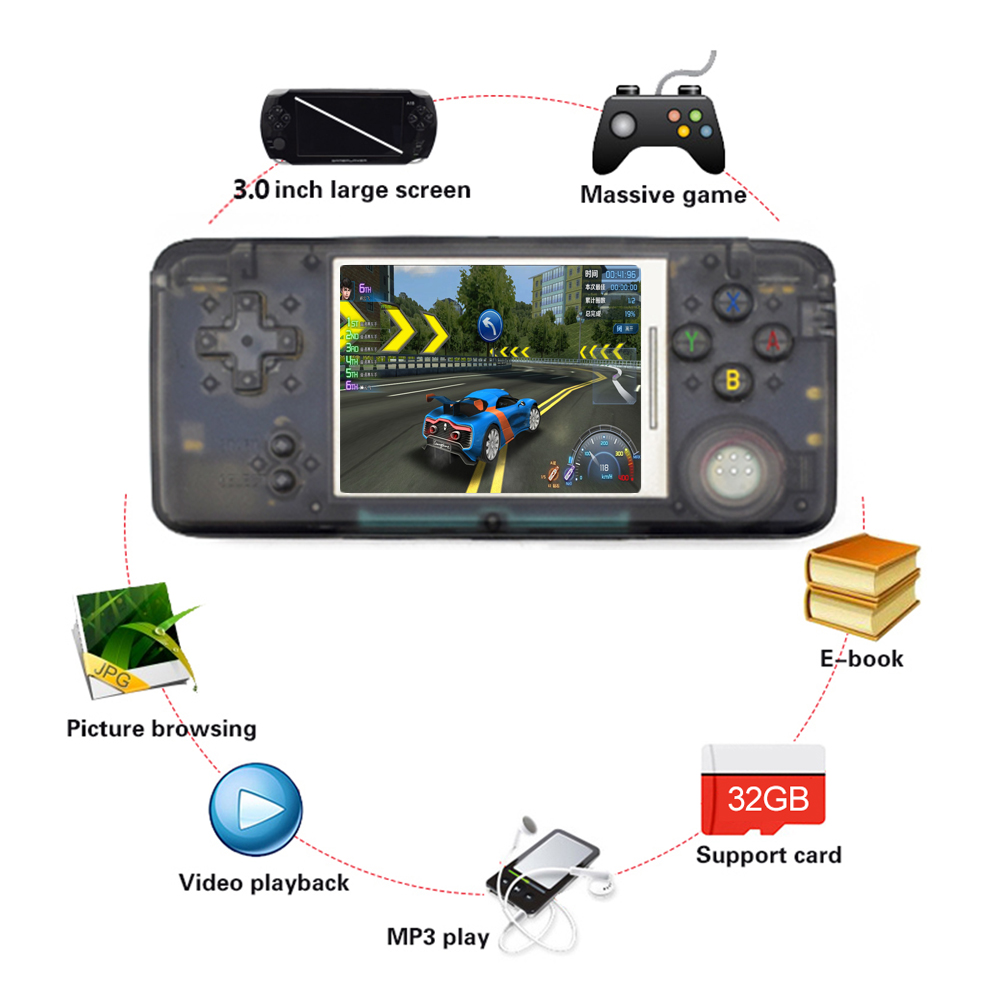 """RS-97 Portable Consoles Handheld Game Console Game Player Built-in 1151 Games w/ 3"""" Screen Dispaly for Kids Gift"""