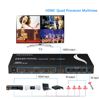 4 port HDMI quad screen splitter hdmi multiviewer with 3 display mode select switch by panel button and IR control