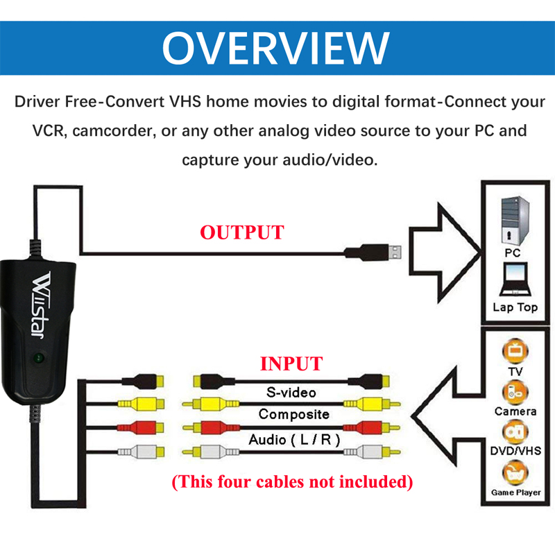 Image 3 - Wiistar New Driver Free USB 2.0 Video Capture Card Easycap Capture for Windows 10/8/7/XP Capture Video Convert VHS-in Transmission & Cables from Security & Protection