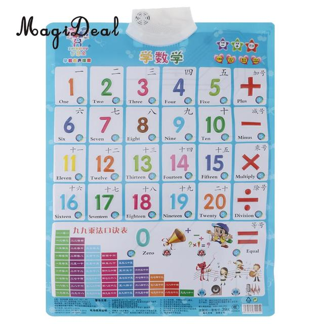 Sound Wall Chart Baby Multiplication Tables Math Educational Toy w