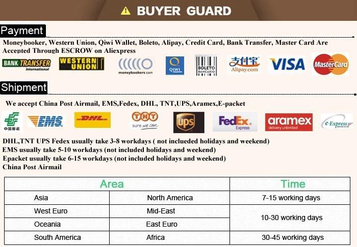 buyer guard 1