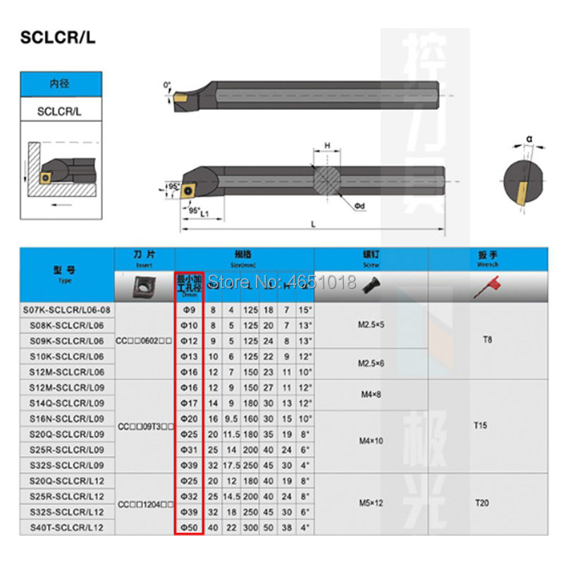 Free DeliveryCNC Lathe Tool Cutting Tool Bar Boring Tool S06K SCLCR06 S08K SCLCR06 S16Q SCLCR06 S16Q SCLCR09 S18Q S20R S25S in Turning Tool from Tools