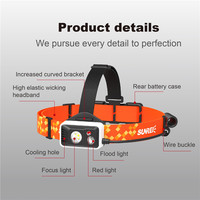 CLAITE Youpal S HeadLamp Waterproof Night Running Head lamp 18650 Battery 700 Lumens USB Rechargeable Torch Flashlight Head Lamp