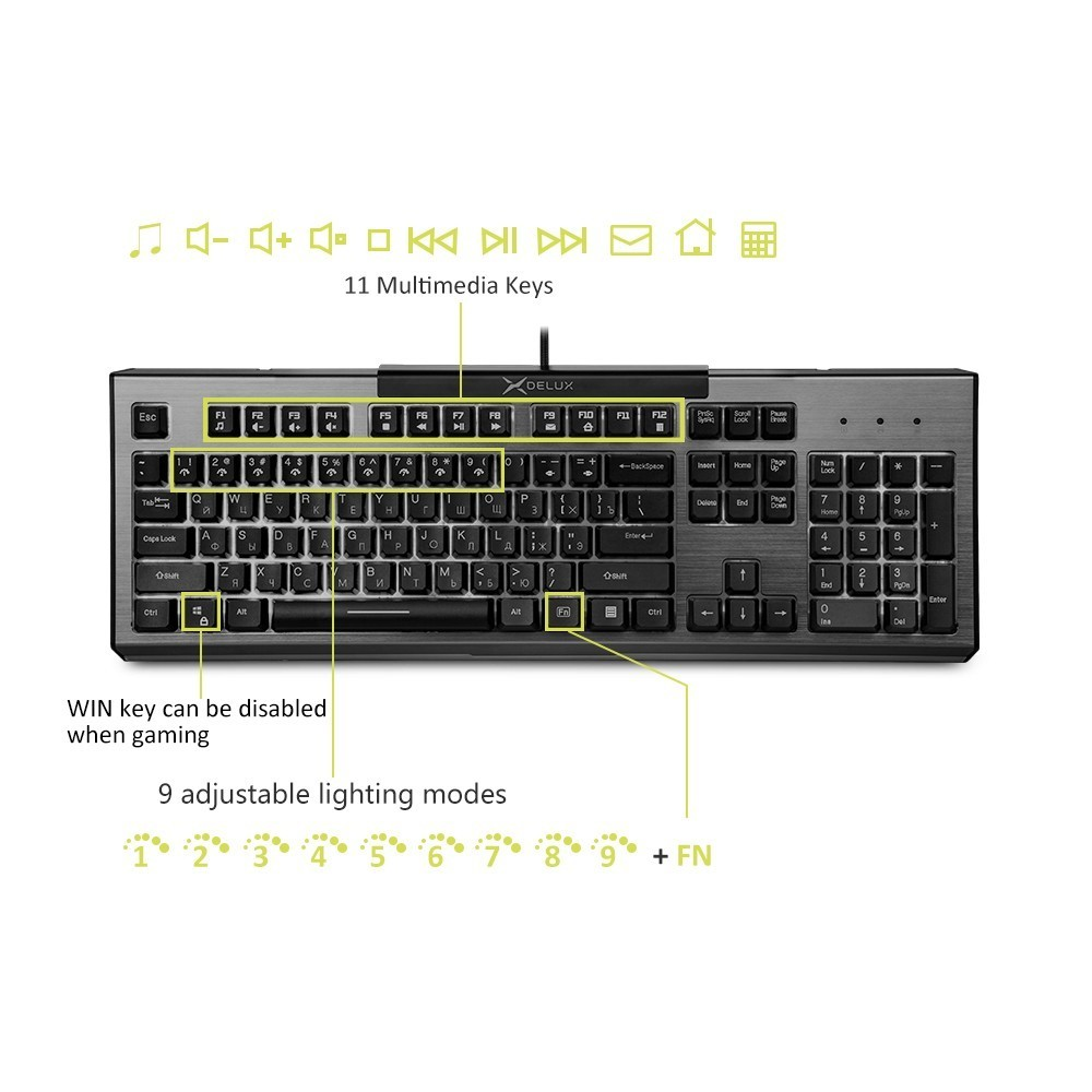 Version Keyboards States 7
